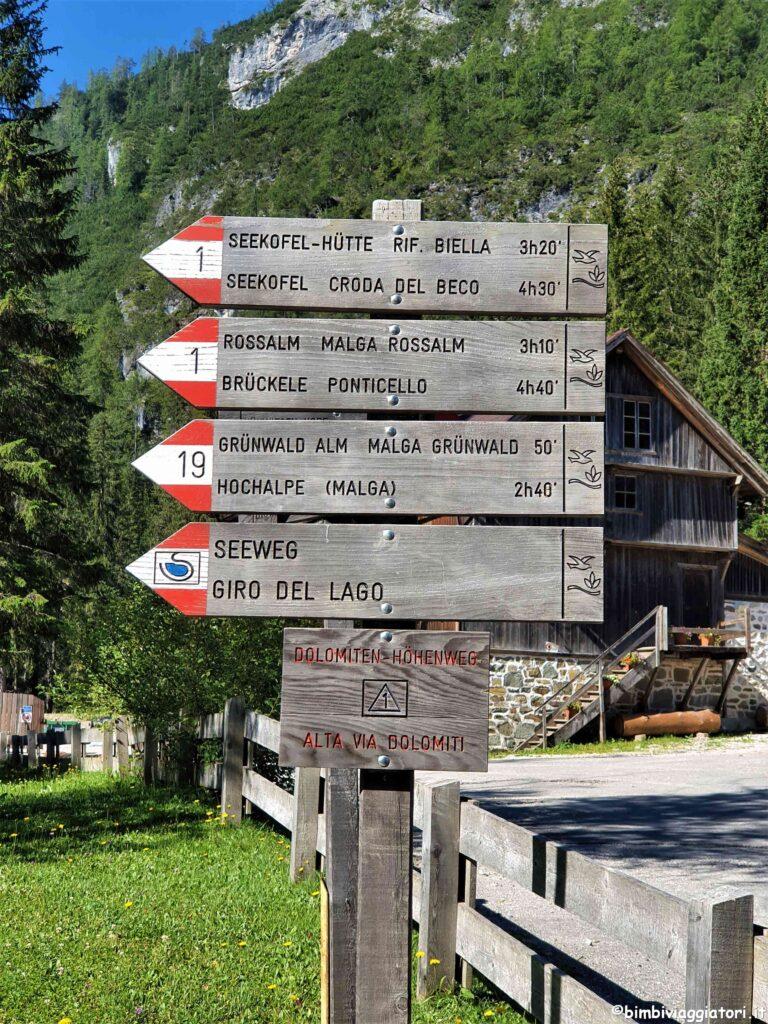 Indicazioni escursioni al Lago
